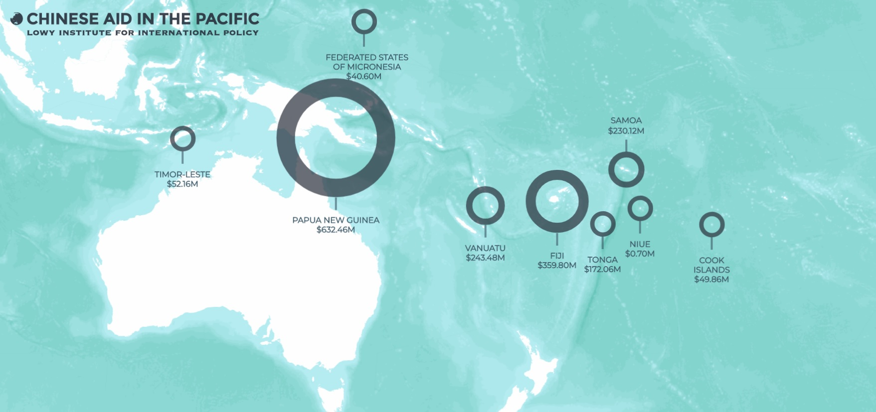 Chinese Pacific aid map by Lowy Institute